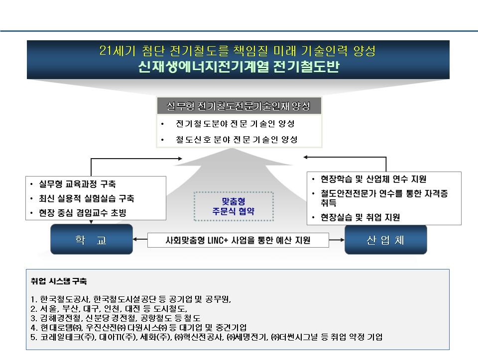전기철도반 소개.jpg