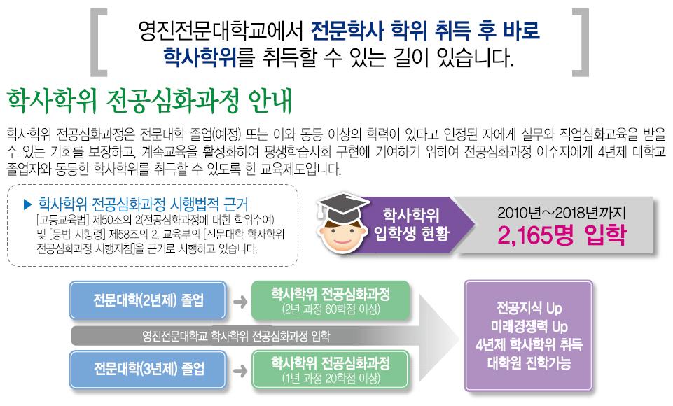 05 학사학위과정.jpg
